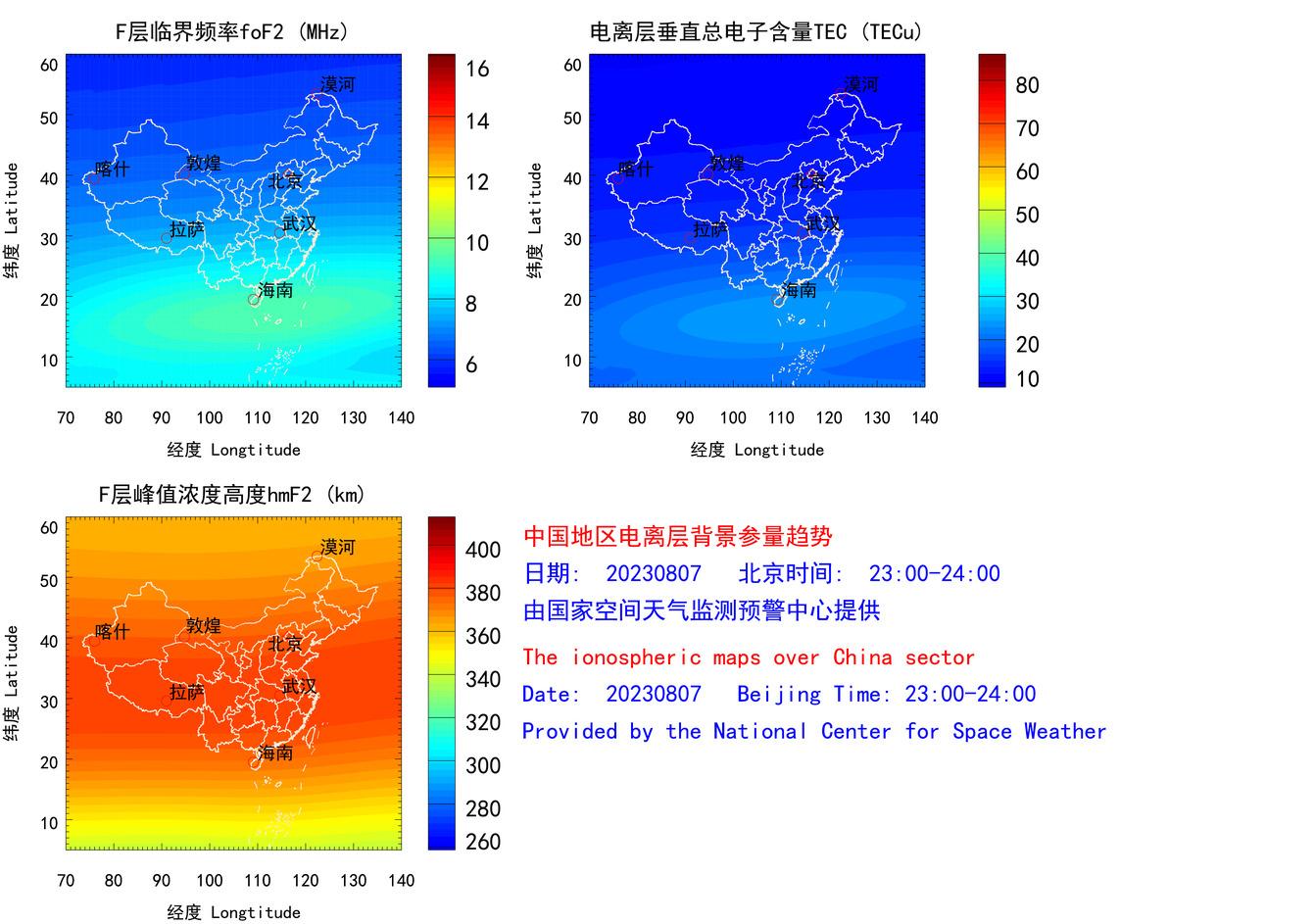 中国地区电离层背景趋势图